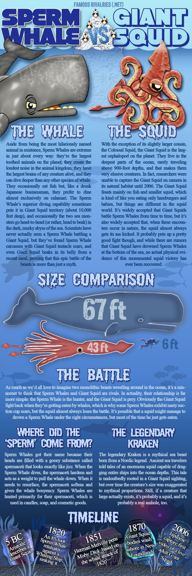 Famous Rivalries Sperm Whale vs Giant Squid
